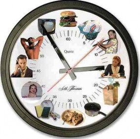 Time Management Tips At Work